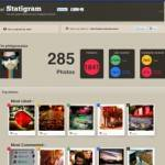 INstagram Datas and Metrics