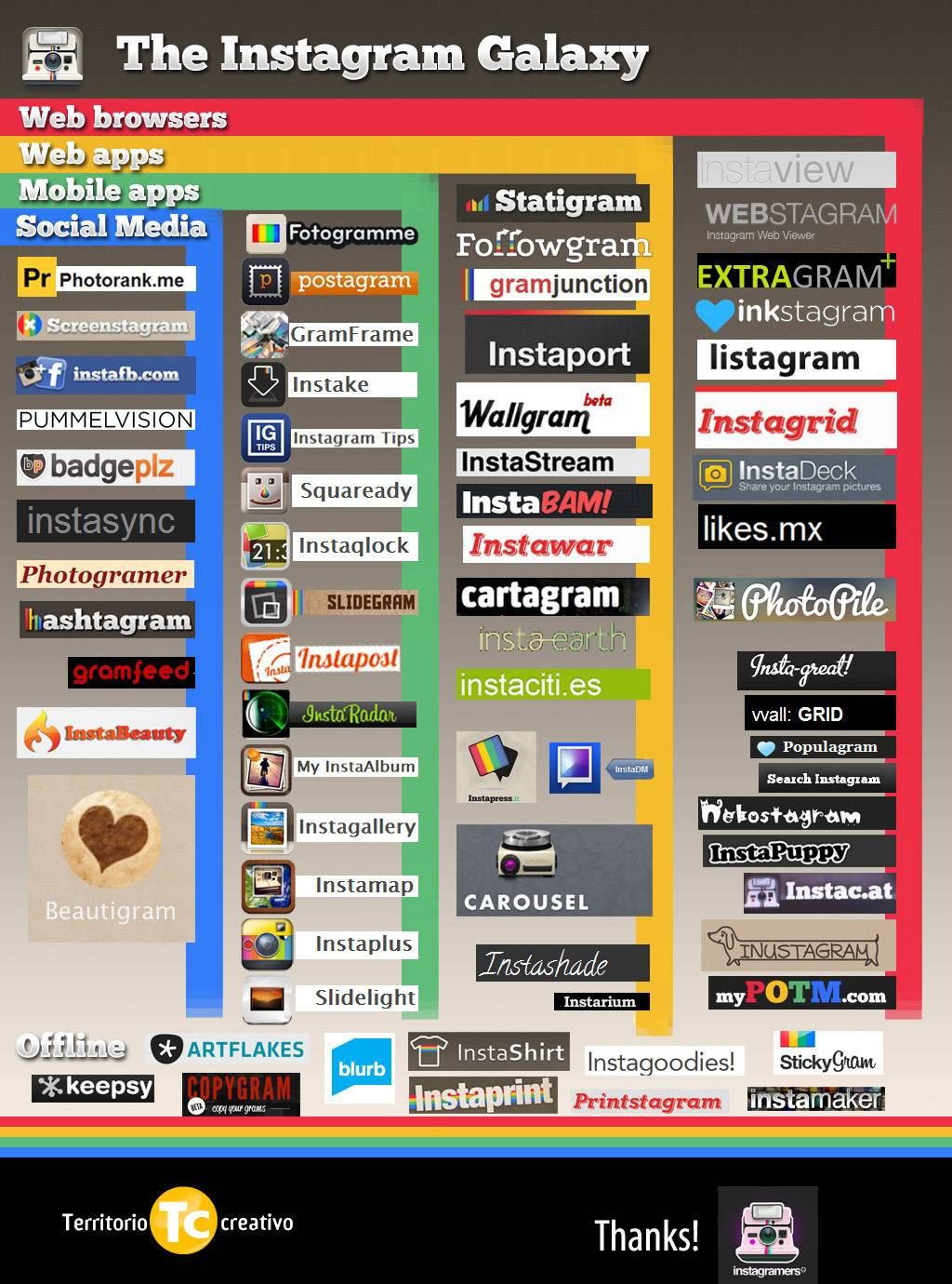 Instagram App Galaxy Infography