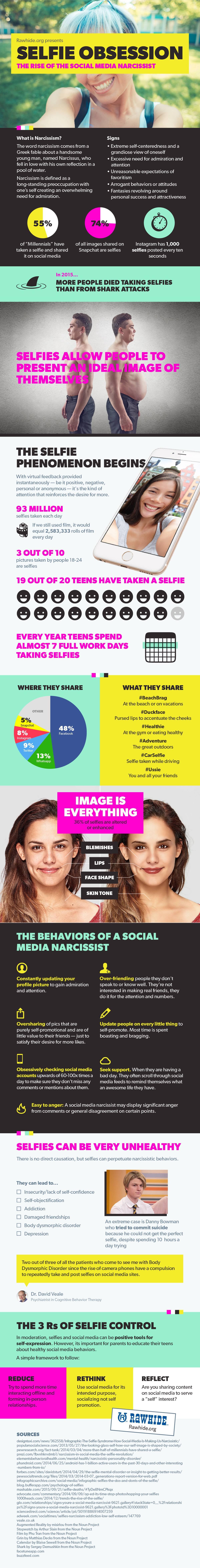 infografia-selfie-narcisismo